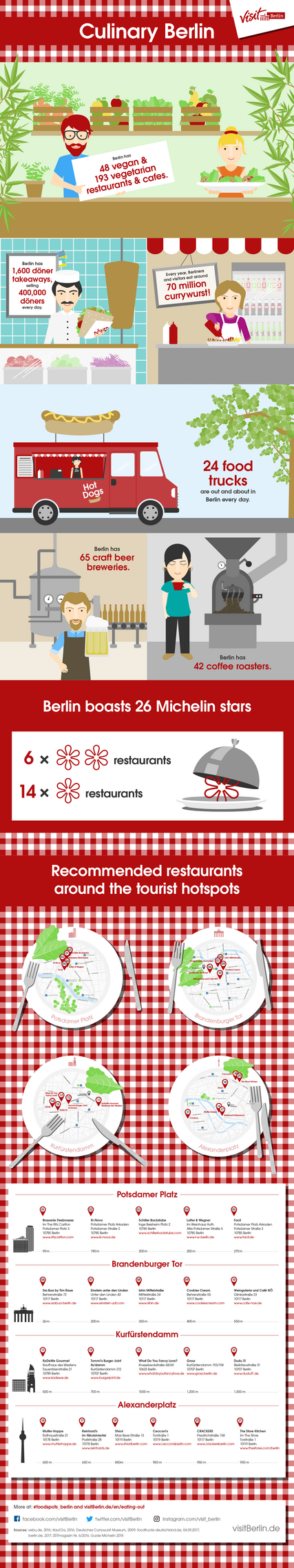Culinary Berlin: Get to know all about Berlin's food scene.